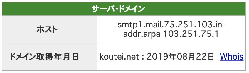 ドメインサーバー情報