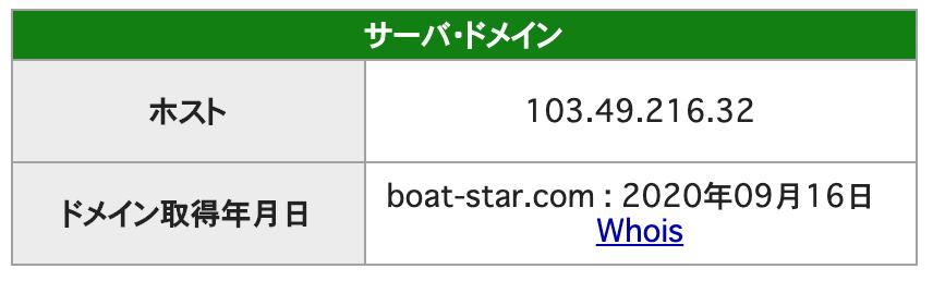 BOATSTARのサーバードメイン情報