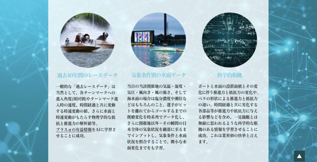 PITの広告ページ8