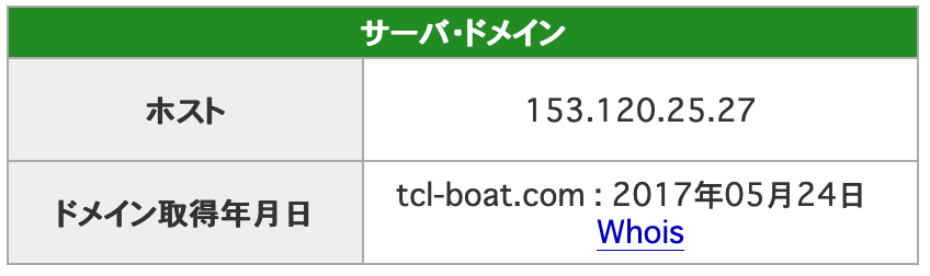 ボートテクニカル のサーバードメイン情報