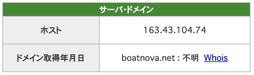 NovaIP サーバー